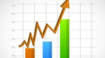 Long Term Interest Rate Outlook – Opposing Views